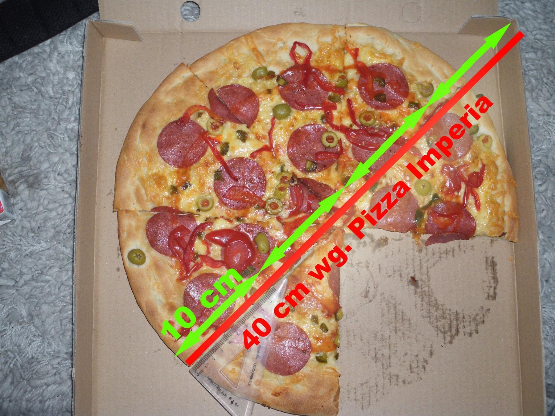 pizza imperia kalisz